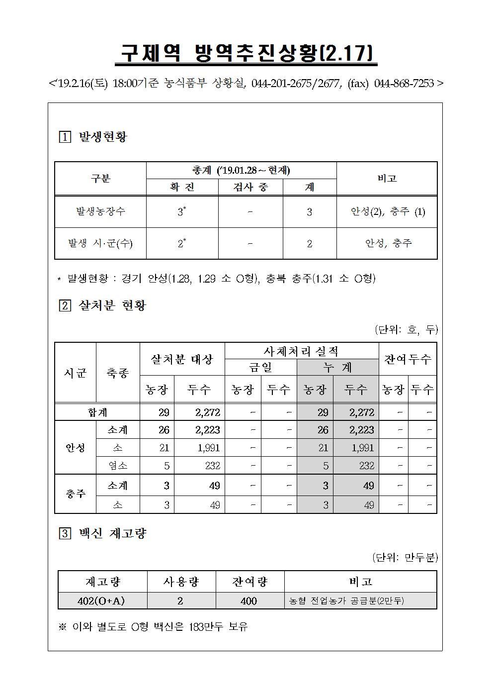 190217 구제역 방역 추진상황.jpg