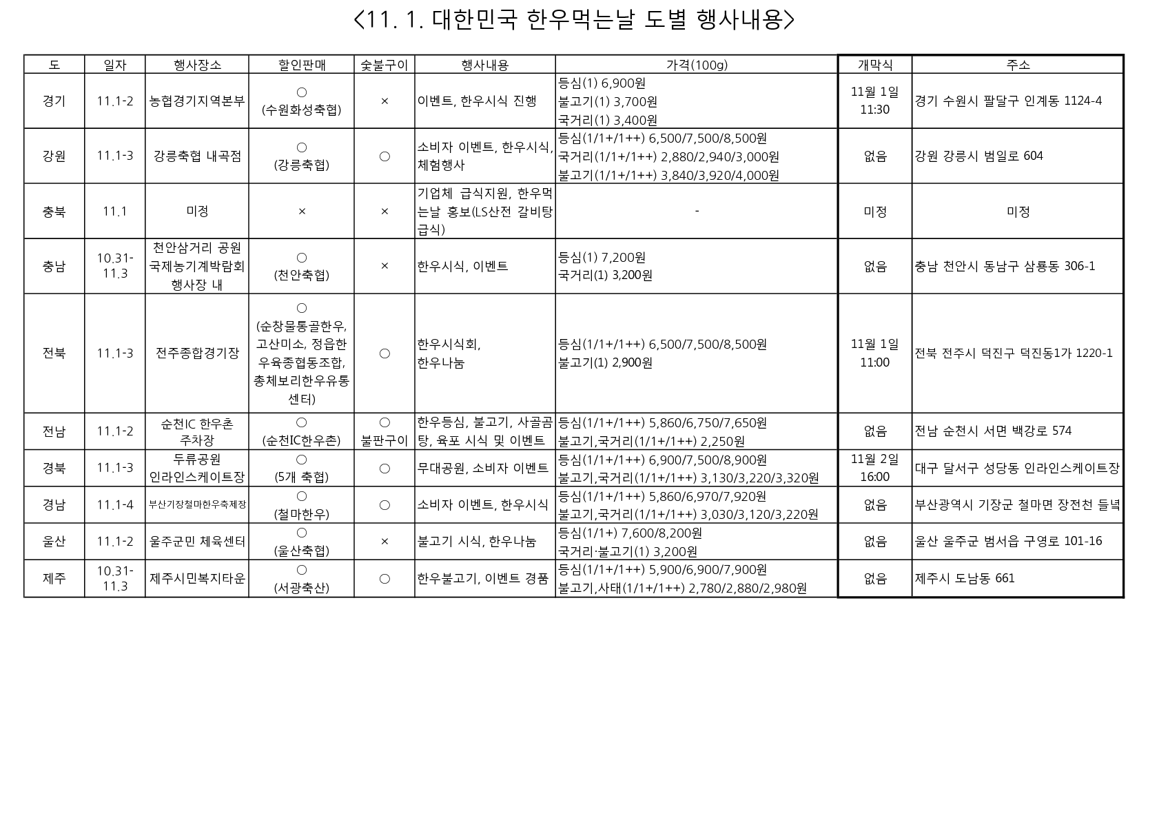 전국 지역별 행사내용 정리(25)_1.png